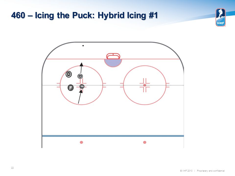 © IIHF 2010 | Proprietary and confidential 460 – Icing the Puck: Hybrid Icing #1 22 F D