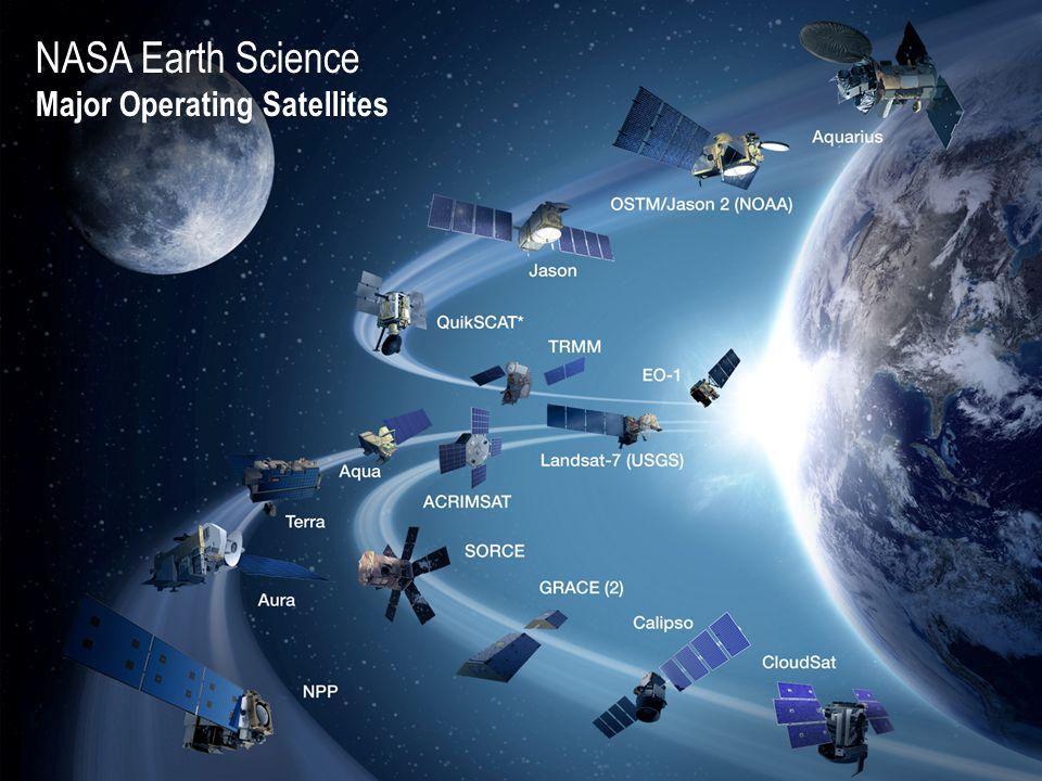 NASA Earth Science Major Operating Satellites
