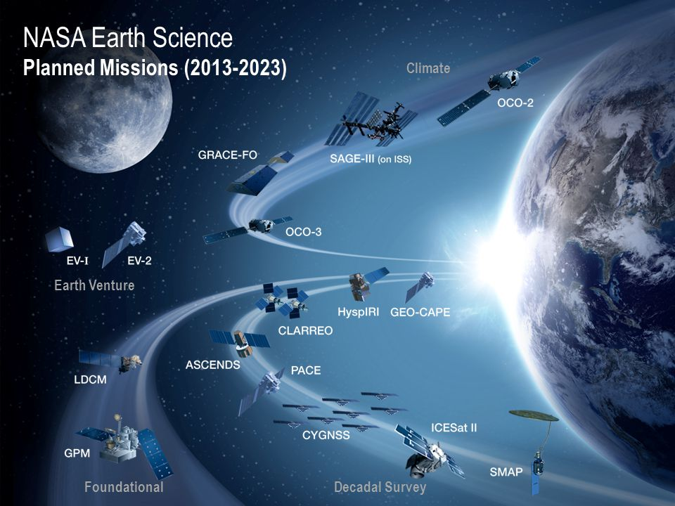 5 NASA Earth Science Planned Missions (2013-2023) Foundational Climate Decadal Survey Earth Venture