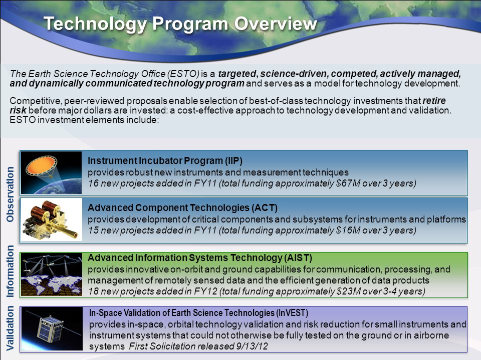 Instrument Incubator Program (IIP) provides robust new instruments and measurement techniques 16 new projects added in FY11 (total funding approximately $67M over 3 years) Advanced Information Systems Technology (AIST) provides innovative on-orbit and ground capabilities for communication, processing, and management of remotely sensed data and the efficient generation of data products 18 new projects added in FY12 (total funding approximately $23M over 3-4 years) Technology Program Overview The Earth Science Technology Office (ESTO) is a targeted, science-driven, competed, actively managed, and dynamically communicated technology program and serves as a model for technology development.