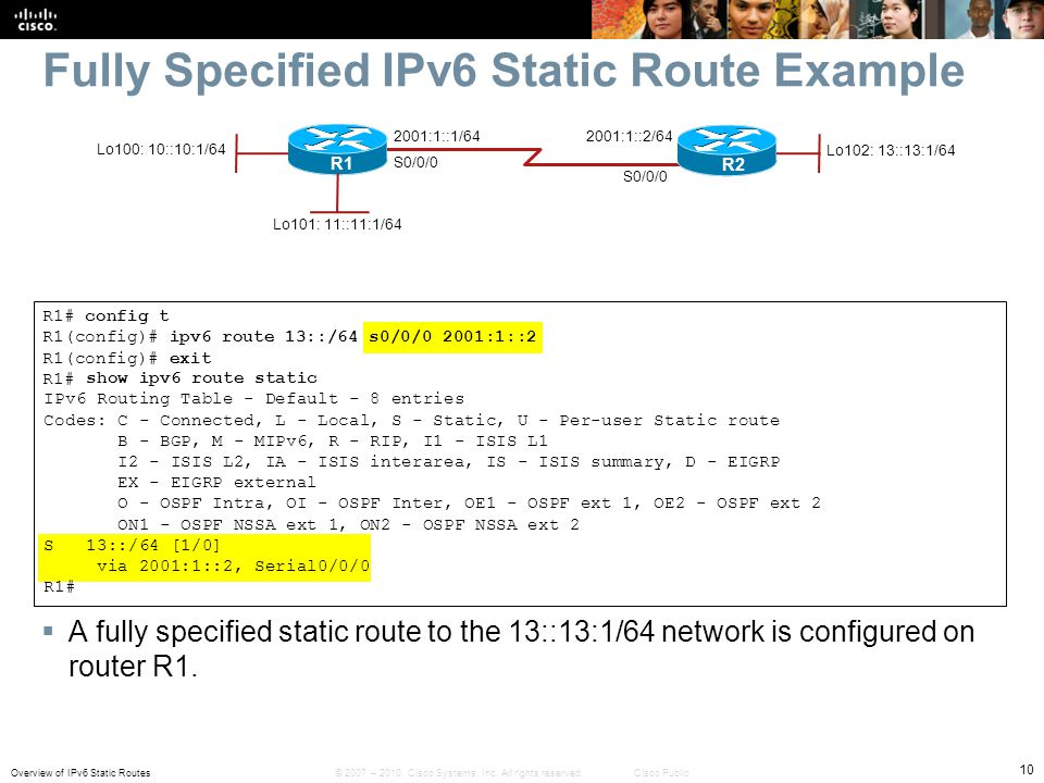 Overview of IPv6 Static Routes 10 © 2007 – 2010, Cisco Systems, Inc. All rights reserved. Cisco Public Fully Specified IPv6 Static Route Example  A f