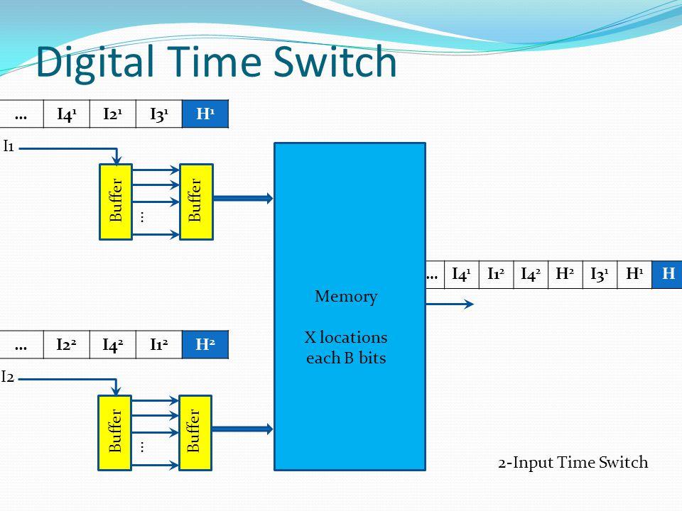 Digital Time Switch Buffer I1 Buffer I2 … … …I4 1 I1 2 I4 2 H2H2 I3 1 H1H1 H …I2 2 I4 2 I1 2 H2H2 …I4 1 I2 1 I3 1 H1H1 Memory X locations each B bits 2-Input Time Switch