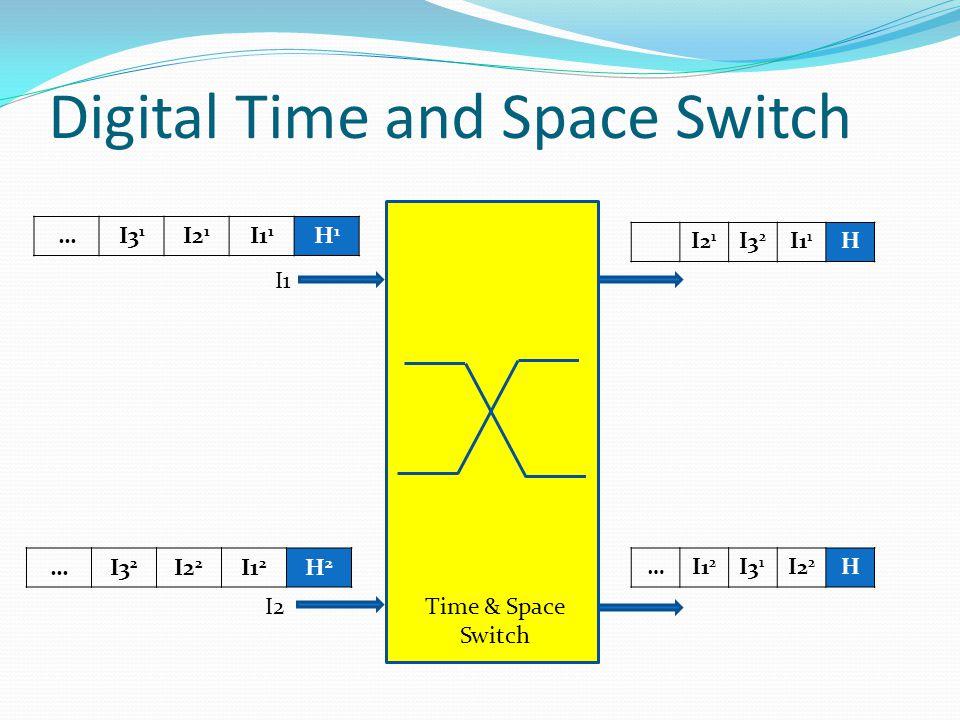 Digital Time and Space Switch I1 I2 I2 1 I3 2 I1 1 H …I3 2 I2 2 I1 2 H2H2 …I3 1 I2 1 I1 1 H1H1 Time & Space Switch …I1 2 I3 1 I2 2 H