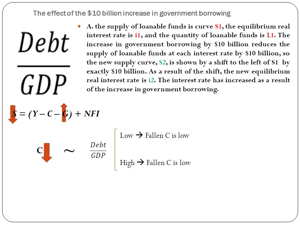 The effect of the $10 billion increase in government borrowing A. the supply of loanable funds is curve S1, the equilibrium real interest rate is i1,