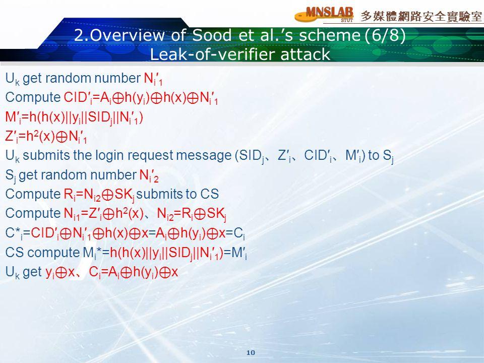 多媒體網路安全實驗室 2.Overview of Sood et al.'s scheme(6/8) Leak-of-verifier attack U k get random number N i ′ 1 Compute CID′ i =A i ⊕ h(y i ) ⊕ h(x) ⊕ N i ′ 1 M′ i =h(h(x)||y i ||SID j ||N i ′ 1 ) Z′ i =h 2 (x) ⊕ N i ′ 1 U k submits the login request message (SID j 、 Z′ i 、 CID′ i 、 M′ i ) to S j S j get random number N i ′ 2 Compute R i =N i2 ⊕ SK j submits to CS Compute N i1 =Z′ i ⊕ h 2 (x) 、 N i2 =R i ⊕ SK j C* i =CID′ i ⊕ N i ′ 1 ⊕ h(x) ⊕ x=A i ⊕ h(y i ) ⊕ x=C i CS compute M i *=h(h(x)||y i ||SID j ||N i ′ 1 )=M′ i U k get y i ⊕ x 、 C i =A i ⊕ h(y i ) ⊕ x 10