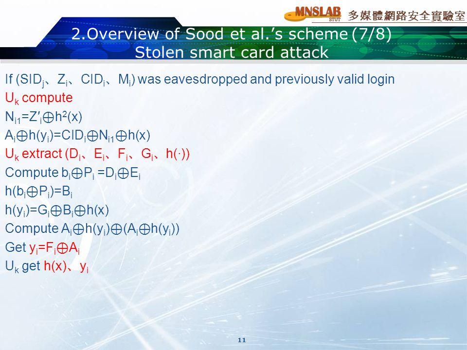 多媒體網路安全實驗室 2.Overview of Sood et al.'s scheme(7/8) Stolen smart card attack If (SID j 、 Z i 、 CID i 、 M i ) was eavesdropped and previously valid login U k compute N i1 =Z′ i ⊕ h 2 (x) A i ⊕ h(y i )=CID i ⊕ N i1 ⊕ h(x) U k extract (D i 、 E i 、 F i 、 G i 、 h(·)) Compute b i ⊕ P i =D i ⊕ E i h(b i ⊕ P i )=B i h(y i )=G i ⊕ B i ⊕ h(x) Compute A i ⊕ h(y i ) ⊕ (A i ⊕ h(y i )) Get y i =F i ⊕ A i U k get h(x) 、 y i 11