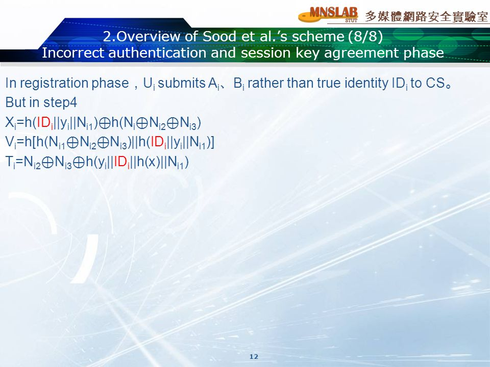 多媒體網路安全實驗室 2.Overview of Sood et al.'s scheme(8/8) Incorrect authentication and session key agreement phase In registration phase , U i submits A i 、 B i rather than true identity ID i to CS 。 But in step4 X i =h(ID i ||y i ||N i1 ) ⊕ h(N i ⊕ N i2 ⊕ N i3 ) V i =h[h(N i1 ⊕ N i2 ⊕ N i3 )||h(ID i ||y i ||N i1 )] T i =N i2 ⊕ N i3 ⊕ h(y i ||ID i ||h(x)||N i1 ) 12