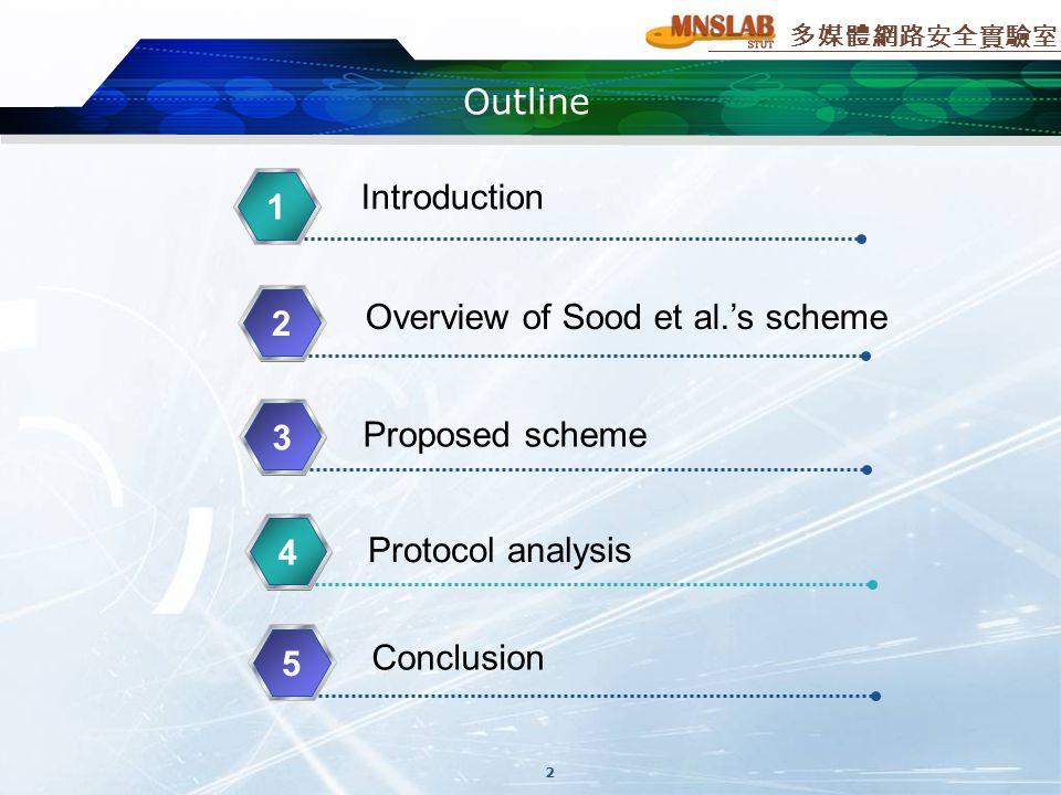 多媒體網路安全實驗室 Outline Introduction 1 Overview of Sood et al.'s scheme 2 Proposed scheme 43 2 Protocol analysis 34 Conclusion 45
