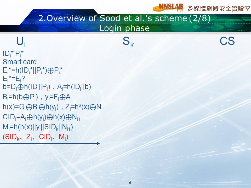 多媒體網路安全實驗室 2.Overview of Sood et al.'s scheme(2/8) Login phase U i S k CS ID i * P i * Smart card E i *=h(ID i *||P i *) ⊕ P i * E i *=E i .