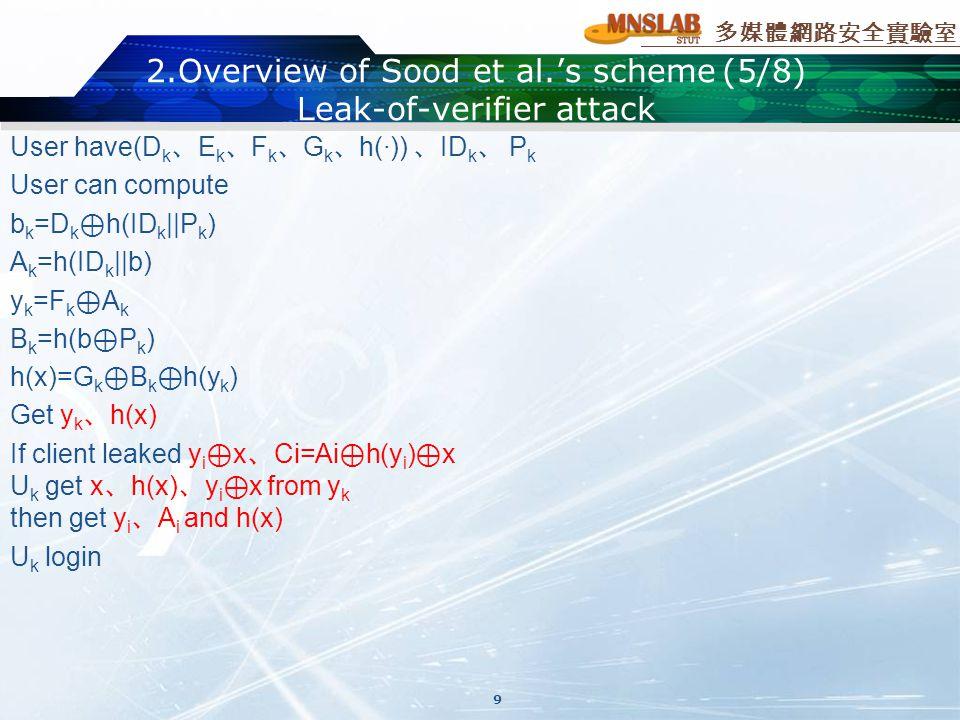 多媒體網路安全實驗室 2.Overview of Sood et al.'s scheme(5/8) Leak-of-verifier attack User have(D k 、 E k 、 F k 、 G k 、 h(·)) 、 ID k 、 P k User can compute b k =D k ⊕ h(ID k ||P k ) A k =h(ID k ||b) y k =F k ⊕ A k B k =h(b ⊕ P k ) h(x)=G k ⊕ B k ⊕ h(y k ) Get y k 、 h(x) If client leaked y i ⊕ x 、 Ci=Ai ⊕ h(y i ) ⊕ x U k get x 、 h(x) 、 y i ⊕ x from y k then get y i 、 A i and h(x) U k login 9