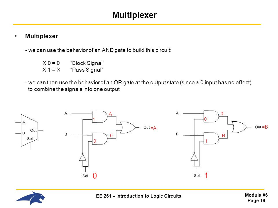 EE 261 – Introduction to Logic Circuits Module #6 Page 19 Multiplexer Multiplexer - we can use the behavior of an AND gate to build this circuit: X∙0 = 0 Block Signal X∙1 = X Pass Signal - we can then use the behavior of an OR gate at the output state (since a 0 input has no effect) to combine the signals into one output 0 0 1 A 0 =A 1 1 0 0 B =B