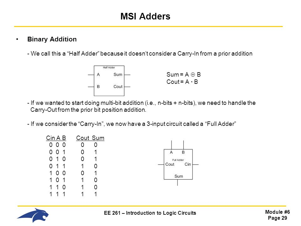EE 261 – Introduction to Logic Circuits Module #6 Page 29 MSI Adders Binary Addition - We call this a Half Adder because it doesn't consider a Carry-In from a prior addition Sum = A  B Cout = A · B - If we wanted to start doing multi-bit addition (i.e., n-bits + n-bits), we need to handle the Carry-Out from the prior bit position addition.