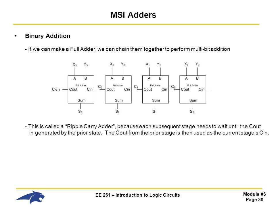 EE 261 – Introduction to Logic Circuits Module #6 Page 30 MSI Adders Binary Addition - If we can make a Full Adder, we can chain them together to perform multi-bit addition - This is called a Ripple Carry Adder , because each subsequent stage needs to wait until the Cout in generated by the prior state.