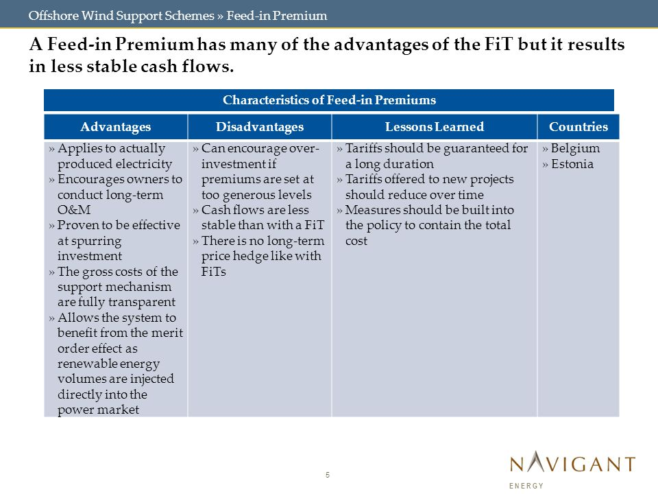 5 ENERGY Offshore Wind Support Schemes » Feed-in Premium A Feed-in Premium has many of the advantages of the FiT but it results in less stable cash fl