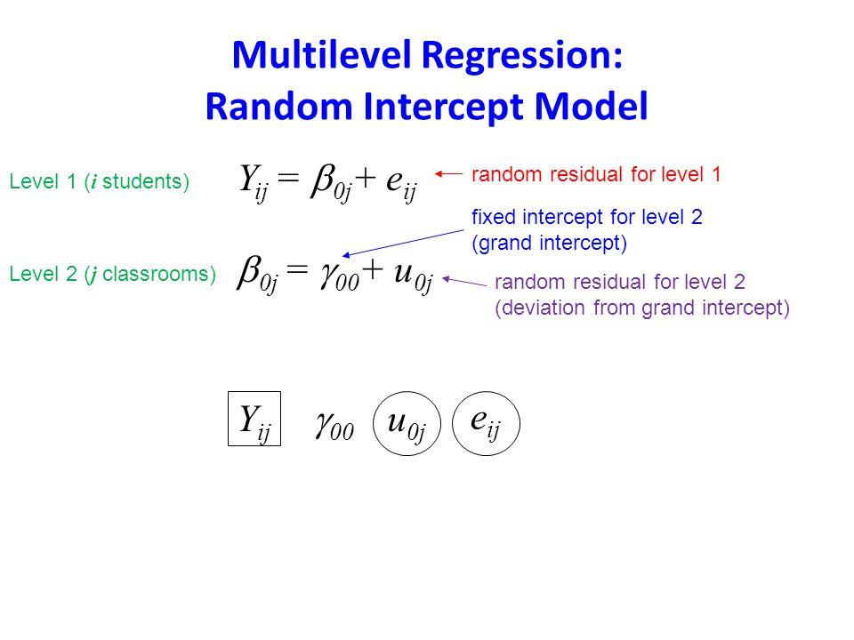 Multilevel Regression: SEM Diagram Level 1 ( i students) Level 2 ( j classrooms) Y ij  00 u 0j e ij  random residual for level 1 random residual for level 2 (deviation from grand intercept) fixed intercept for level 2 (grand intercept) Mehta, P.
