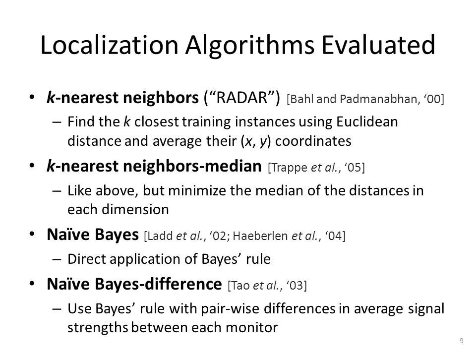 "Localization Algorithms Evaluated k-nearest neighbors (""RADAR"") [Bahl and Padmanabhan, '00] – Find the k closest training instances using Euclidean di"