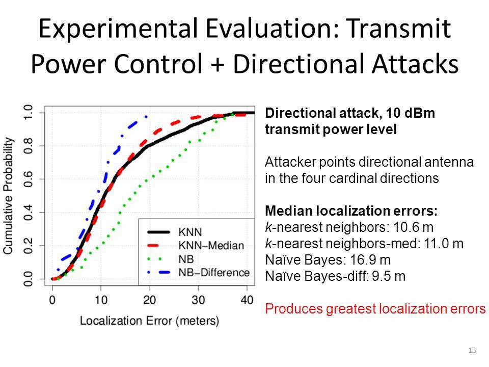 Experimental Evaluation: Transmit Power Control + Directional Attacks 13 Directional attack, 10 dBm transmit power level Attacker points directional a