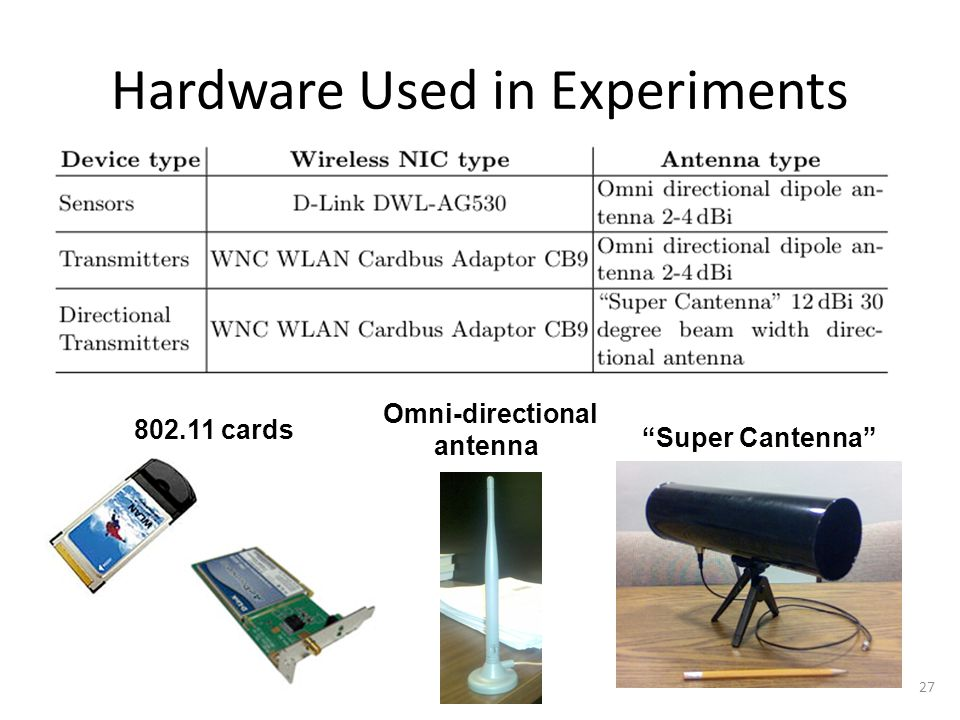 """Hardware Used in Experiments 27 """"Super Cantenna"""" Omni-directional antenna 802.11 cards"""