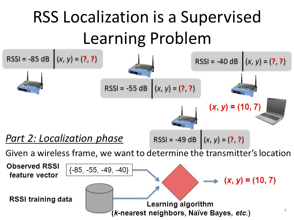 RSS Localization is a Supervised Learning Problem Part 2: Localization phase Given a wireless frame, we want to determine the transmitter's location 4