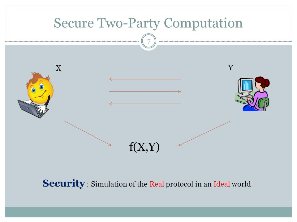 Secure Two-Party Computation X Y f(X,Y) Security : Simulation of the Real protocol in an Ideal world 7