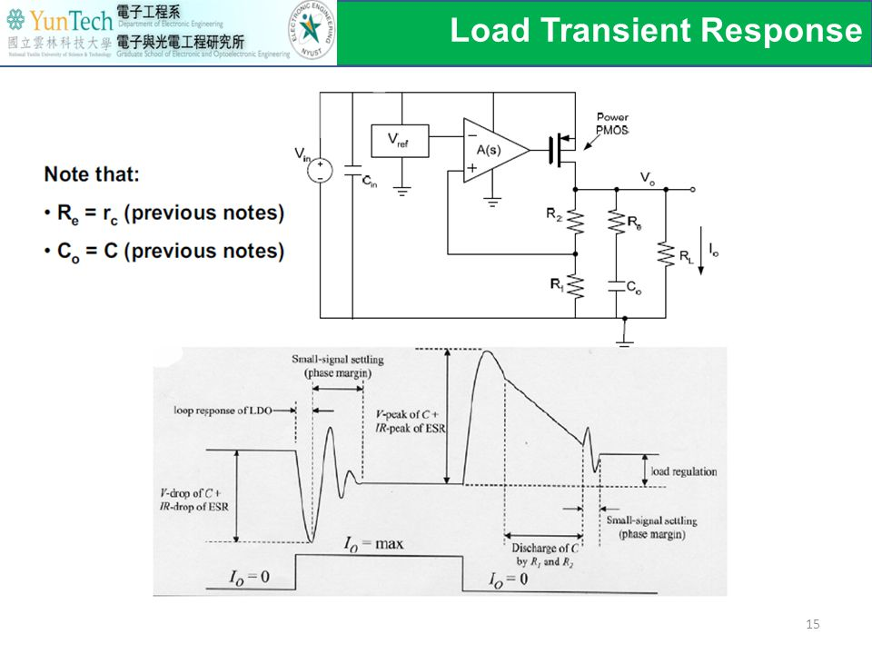 Load Transient Response 15