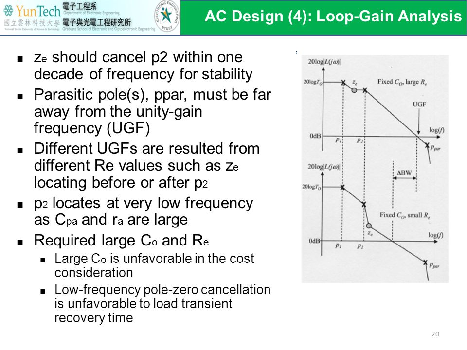 AC Design (4): Loop-Gain Analysis 20 z e should cancel p2 within one decade of frequency for stability Parasitic pole(s), ppar, must be far away from the unity-gain frequency (UGF) Different UGFs are resulted from different Re values such as z e locating before or after p 2 p 2 locates at very low frequency as C pa and r a are large Required large C o and R e Large C o is unfavorable in the cost consideration Low-frequency pole-zero cancellation is unfavorable to load transient recovery time