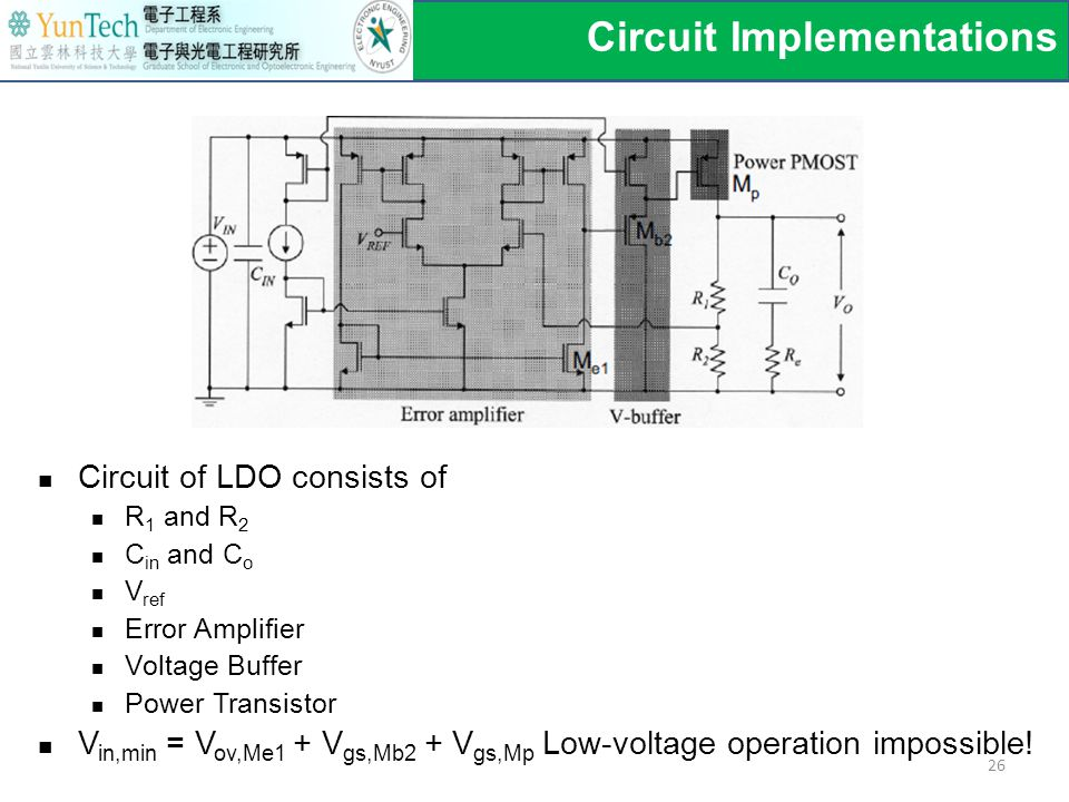 Circuit Implementations 26 Circuit of LDO consists of R 1 and R 2 C in and C o V ref Error Amplifier Voltage Buffer Power Transistor V in,min = V ov,Me1 + V gs,Mb2 + V gs,Mp Low-voltage operation impossible!