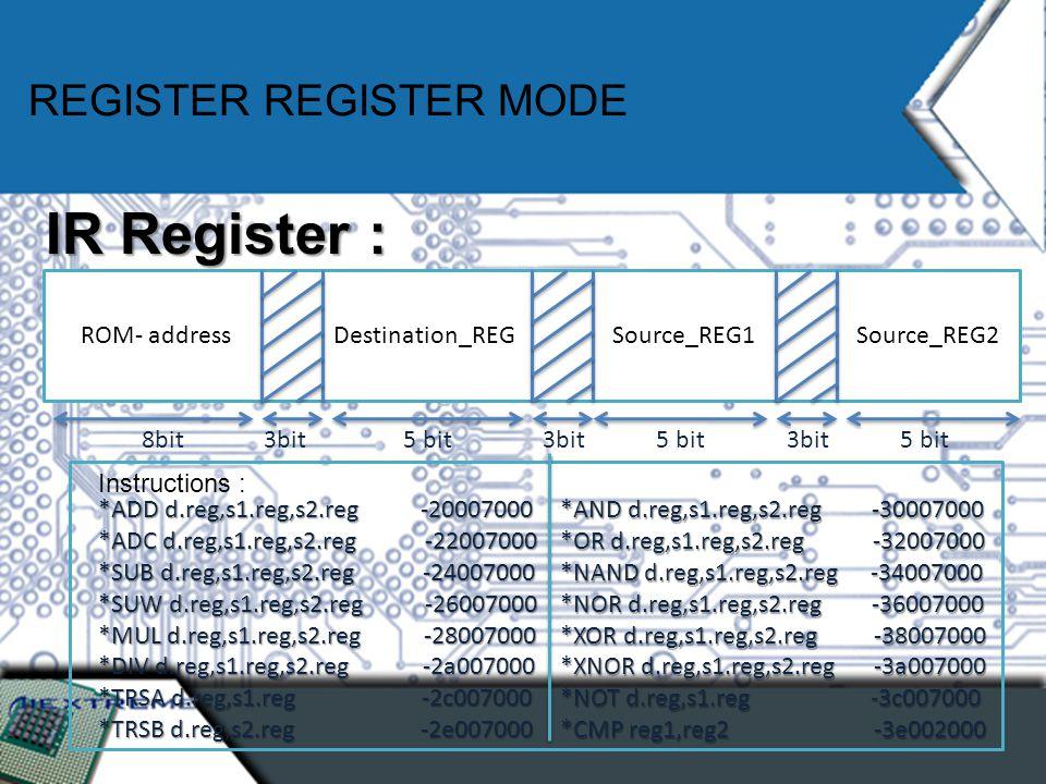 REGISTER REGISTER MODE IR Register : ROM- address 8bit Source_REG2 5 bit3bit Source_REG1 5 bit3bit Destination_REG 5 bit3bit Instructions : *ADD d.reg,s1.reg,s2.reg -20007000 *ADC d.reg,s1.reg,s2.reg -22007000 *SUB d.reg,s1.reg,s2.reg -24007000 *SUW d.reg,s1.reg,s2.reg -26007000 *MUL d.reg,s1.reg,s2.reg -28007000 *DIV d.reg,s1.reg,s2.reg -2a007000 *TRSA d.reg,s1.reg -2c007000 *TRSB d.reg,s2.reg -2e007000 *AND d.reg,s1.reg,s2.reg -30007000 *OR d.reg,s1.reg,s2.reg -32007000 *NAND d.reg,s1.reg,s2.reg -34007000 *NOR d.reg,s1.reg,s2.reg -36007000 *XOR d.reg,s1.reg,s2.reg -38007000 *XNOR d.reg,s1.reg,s2.reg -3a007000 *NOT d.reg,s1.reg -3c007000 *CMP reg1,reg2 -3e002000