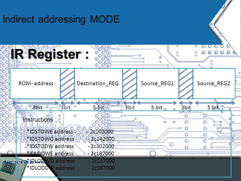 Indirect addressing MODE IR Register : 8bit5 bit3bit5 bit Instructions : *IDSTOWE address - 2c102000 *IDSTOWO address - 2c142000 *IDSTODW address - 2c302000 *IDLODWE address - 2c187000 *IDLODWO address - 2c1c7000 *IDLODDW address - 2c387000 ROM- address 8bit Source_REG2 5 bit3bit Source_REG1 5 bit3bit Destination_REG 5 bit3bit