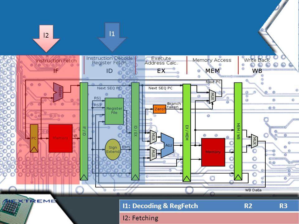 I1: Decoding & RegFetch R2 R3 I2: Fetching l2 l1