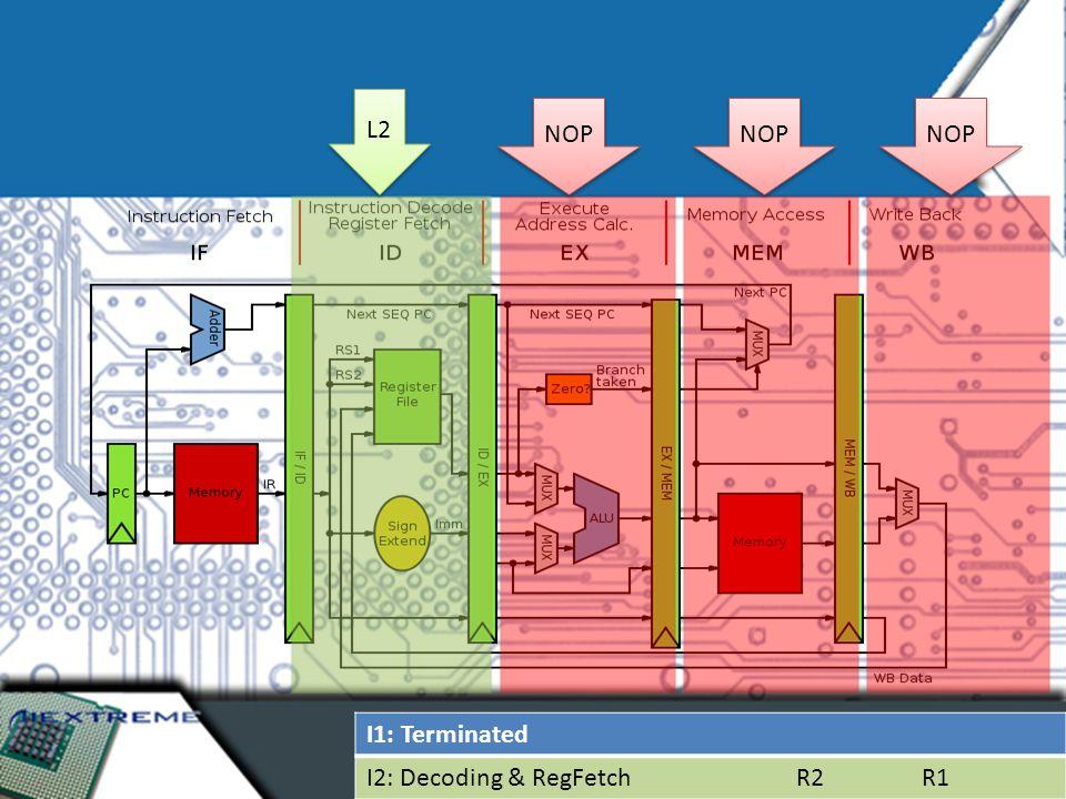 I1: Terminated I2: Decoding & RegFetch R2 R1 L2 NOP