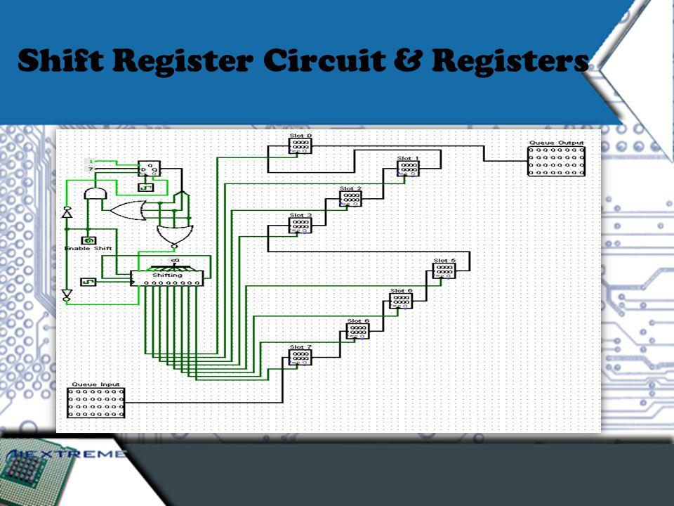 Shift Register Circuit & Registers