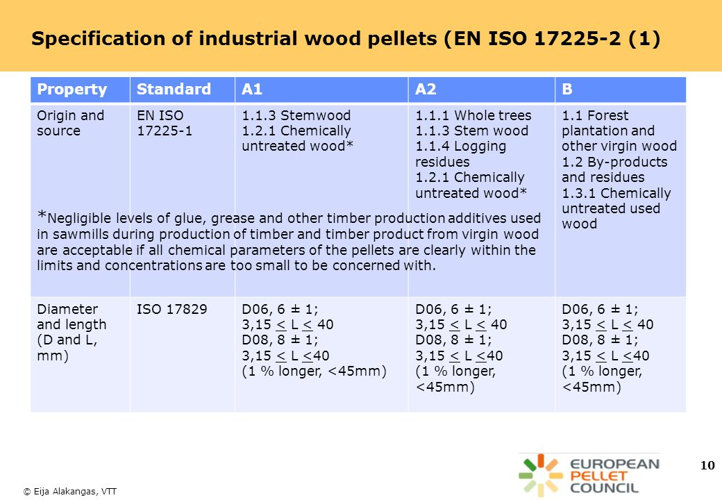 © Eija Alakangas, VTT Specification of industrial wood pellets (EN ISO 17225-2 (1) PropertyStandardA1A2B Origin and source EN ISO 17225-1 1.1.3 Stemwood 1.2.1 Chemically untreated wood* 1.1.1 Whole trees 1.1.3 Stem wood 1.1.4 Logging residues 1.2.1 Chemically untreated wood* 1.1 Forest plantation and other virgin wood 1.2 By-products and residues 1.3.1 Chemically untreated used wood Diameter and length (D and L, mm) ISO 17829D06, 6 ± 1; 3,15 < L < 40 D08, 8 ± 1; 3,15 < L <40 (1 % longer, <45mm) D06, 6 ± 1; 3,15 < L < 40 D08, 8 ± 1; 3,15 < L <40 (1 % longer, <45mm) D06, 6 ± 1; 3,15 < L < 40 D08, 8 ± 1; 3,15 < L <40 (1 % longer, <45mm) 10 * Negligible levels of glue, grease and other timber production additives used in sawmills during production of timber and timber product from virgin wood are acceptable if all chemical parameters of the pellets are clearly within the limits and concentrations are too small to be concerned with.