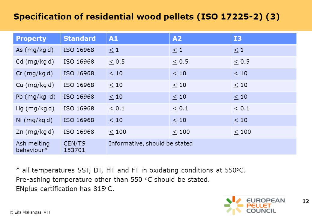 © Eija Alakangas, VTT Specification of residential wood pellets (ISO 17225-2) (3) 12 PropertyStandardA1A2I3 As (mg/kg d)ISO 16968< 1< 1< 1< 1< 1< 1 Cd
