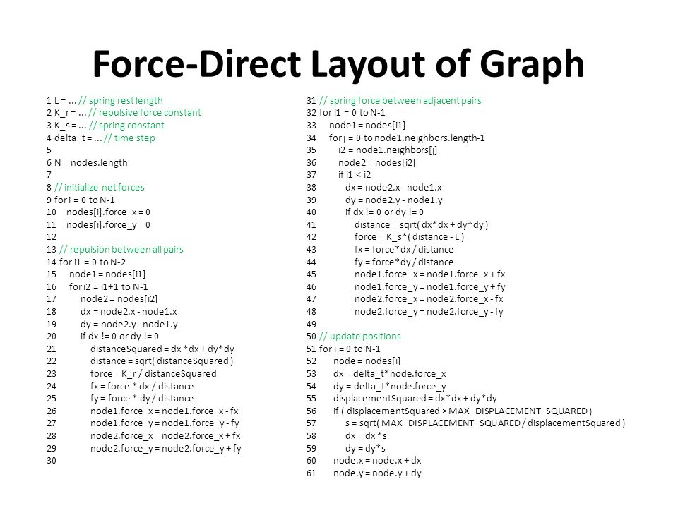 Force-Direct Layout of Graph 1 L =... // spring rest length 2 K_r =...