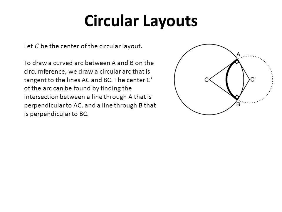 Circular Layouts