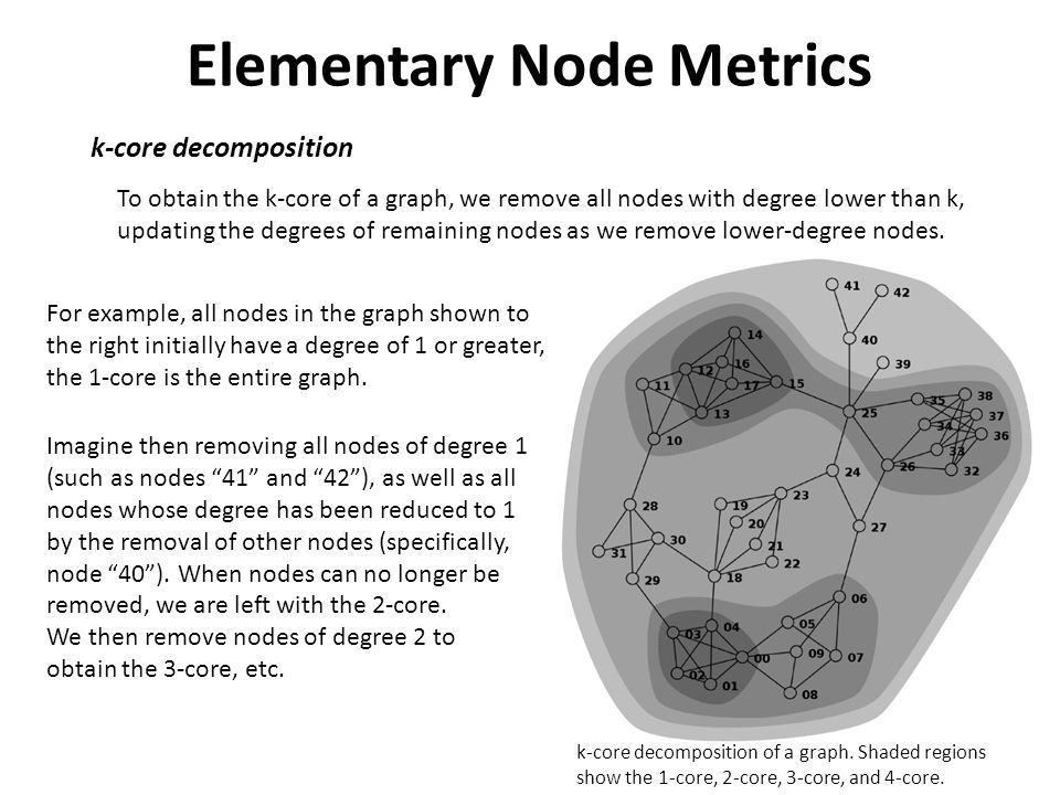 Elementary Node Metrics k-core decomposition To obtain the k-core of a graph, we remove all nodes with degree lower than k, updating the degrees of remaining nodes as we remove lower-degree nodes.
