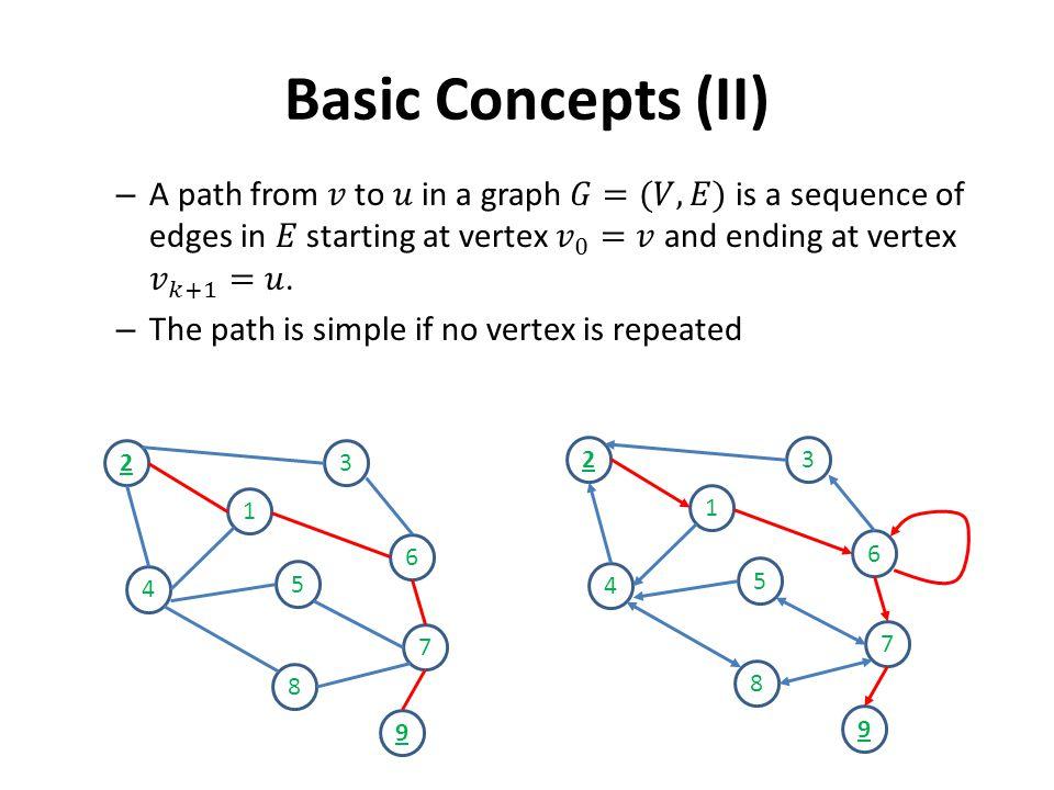 Basic Concepts (II) 2 1 4 5 3 6 7 8 9 2 1 4 5 3 6 7 8 9