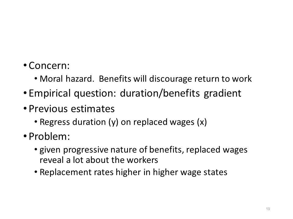 19 Concern: Moral hazard. Benefits will discourage return to work Empirical question: duration/benefits gradient Previous estimates Regress duration (