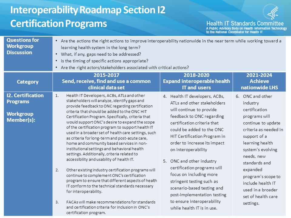 Interoperability Roadmap Section I2 Certification Programs 10 Questions for Workgroup Discussion Are the actions the right actions to improve interoperability nationwide in the near term while working toward a learning health system in the long term.