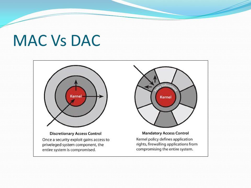 MAC Vs DAC