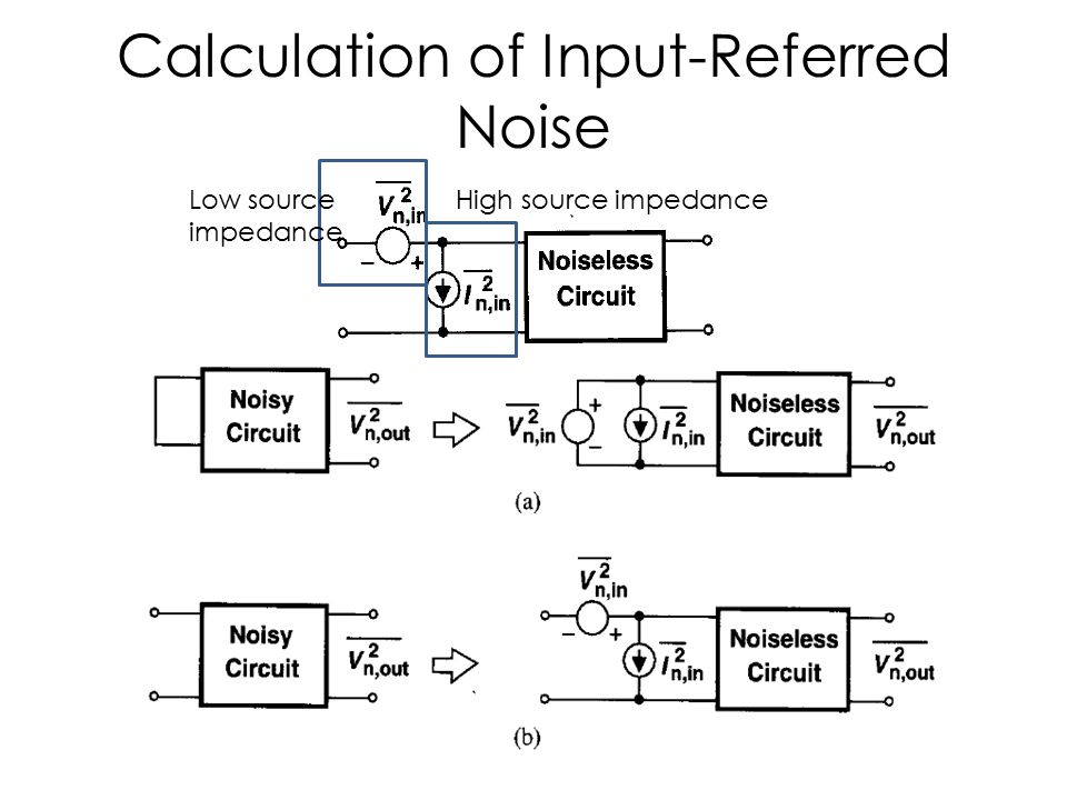 Calculation of Input-Referred Noise Low source impedance High source impedance