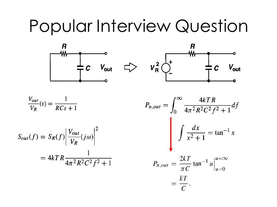Popular Interview Question