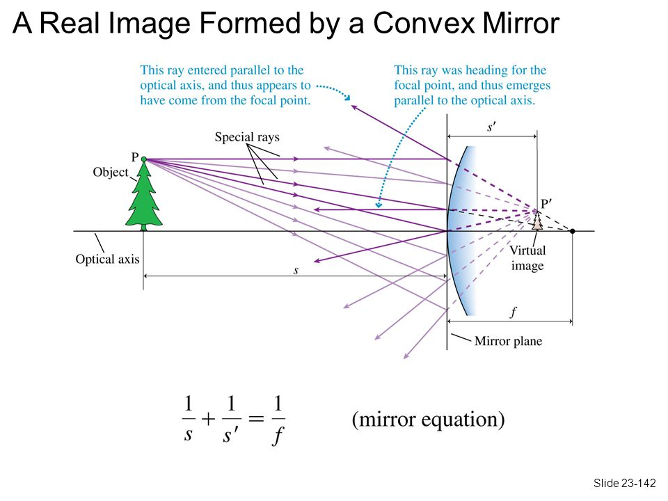 A Real Image Formed by a Convex Mirror Slide 23-142
