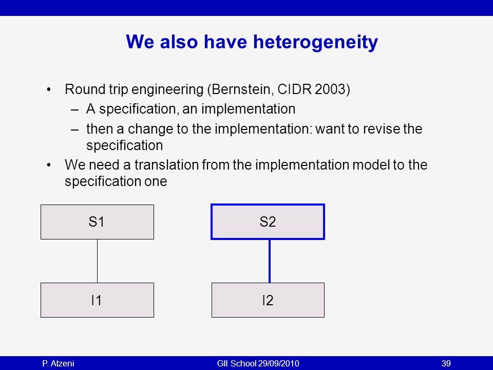 P. AtzeniGII School 29/09/201039 We also have heterogeneity Round trip engineering (Bernstein, CIDR 2003) –A specification, an implementation –then a