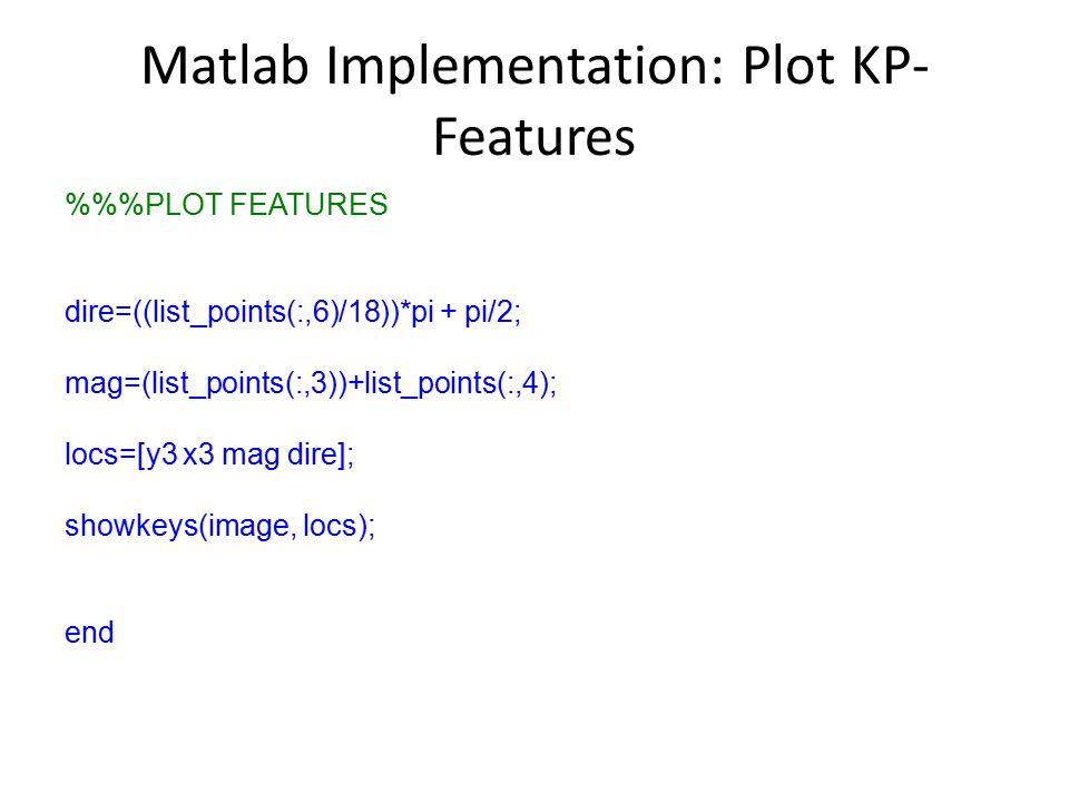 Matlab Implementation: Plot KP- Features %%PLOT FEATURES dire=((list_points(:,6)/18))*pi + pi/2; mag=(list_points(:,3))+list_points(:,4); locs=[y3 x3 mag dire]; showkeys(image, locs); end