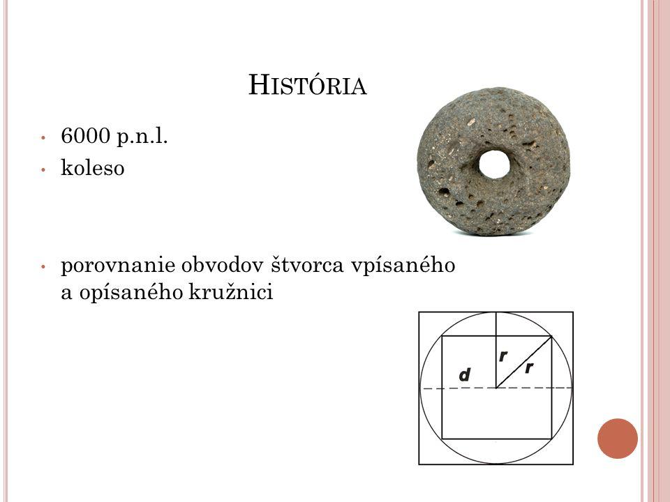 H ISTÓRIA 6000 p.n.l. koleso porovnanie obvodov štvorca vpísaného a opísaného kružnici