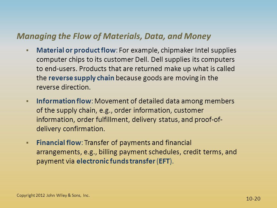 Managing the Flow of Materials, Data, and Money  Material or product flow: For example, chipmaker Intel supplies computer chips to its customer Dell.