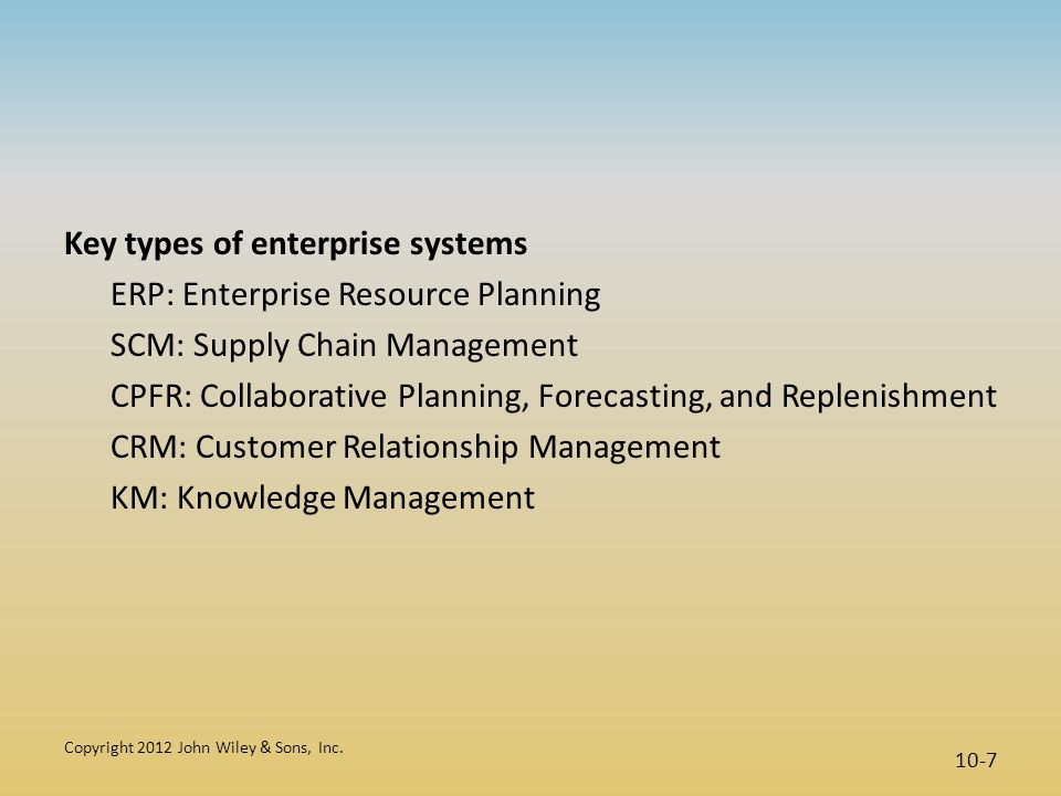 Key types of enterprise systems ERP: Enterprise Resource Planning SCM: Supply Chain Management CPFR: Collaborative Planning, Forecasting, and Replenis