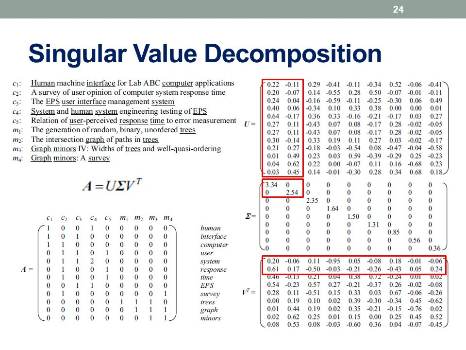 Singular Value Decomposition 24
